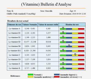 quantum analyse Vitamine
