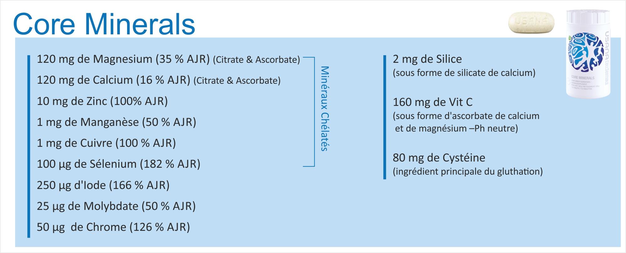 Core Minerals - ingrédients - USANA